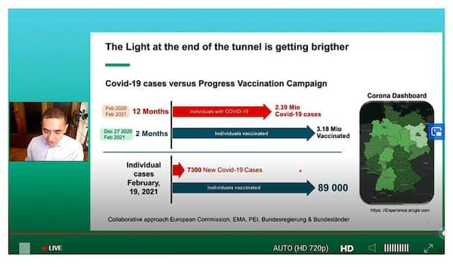 Licht am Ende des Tunnels: Diese Zahlen zu Impfungen und neuen Covid-Fällen zeigte Sahin während seines Vortrages.
