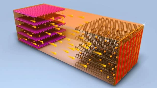 Ionen fließen von der Kathode zur Anode: Eine Computergrafik demonstriert die Schnellladung einer Lithium-Ionen-Batterie.